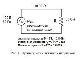 Кажущаяся мощность электроснабжение инженерное обеспечение завода водоснабжение и канализация электроснабжение