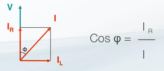 Полный ток, потребляемый, например, двигателем, представляет собой векторную сумму двух составляющих
