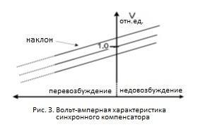 Rgam схема подключений