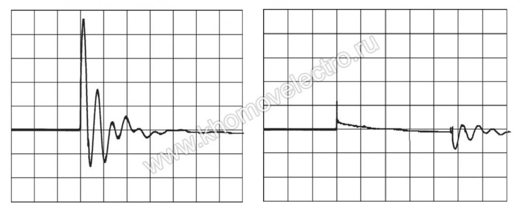 Осциллограммы тока при включении конденсатора обычным и специальным контактором