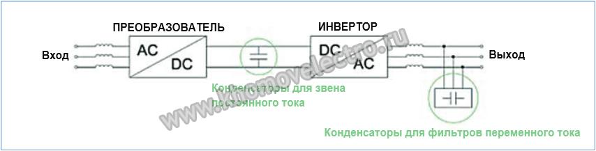 seria_graph.png